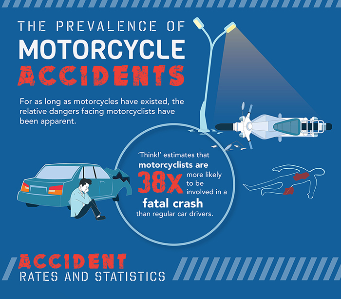 Motorcycle accident fatal statistics
